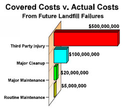 coveredcosts